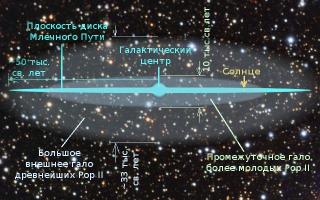 Визит нейтронной звезды